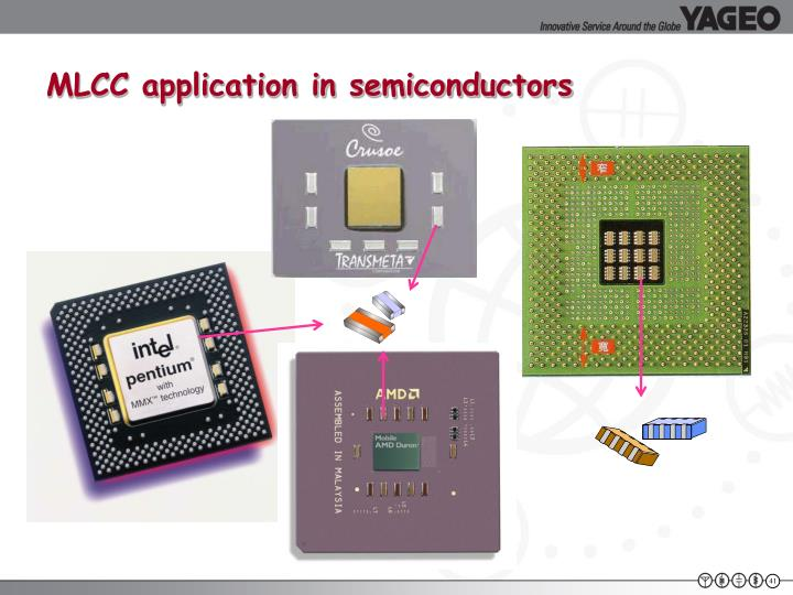 MLCC application in semiconductors
