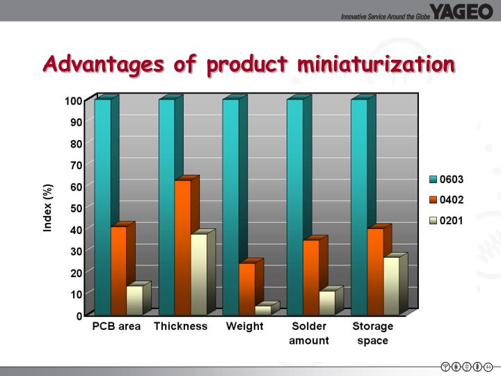 Advantages of product miniaturization