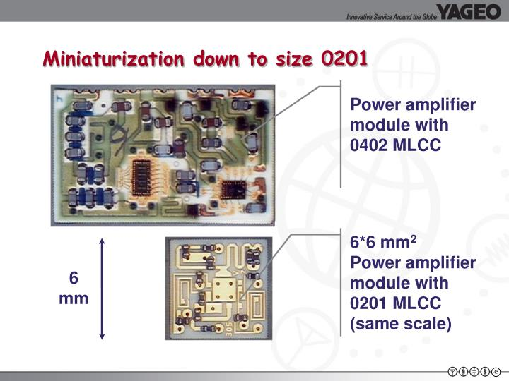 Miniaturization down to size 0201