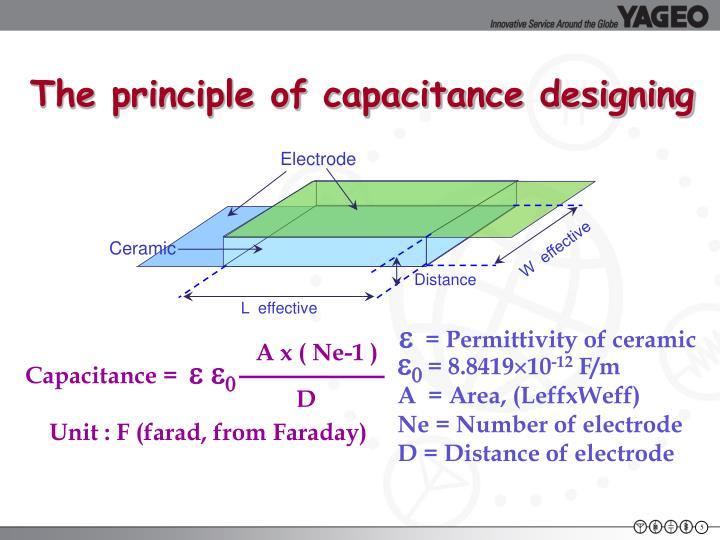 The principle of capacitance designing