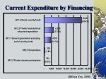 current expenditure by financing