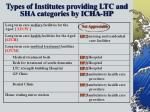 types of institutes providing ltc and sha categories by icha hp