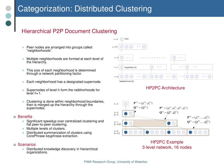Categorization: Distributed Clustering