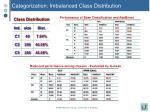 categorization imbalanced class distribution1