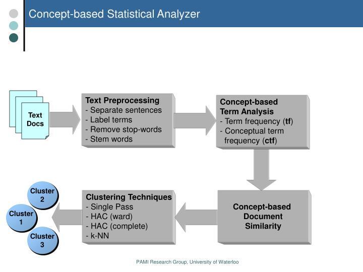 Concept-based Statistical Analyzer