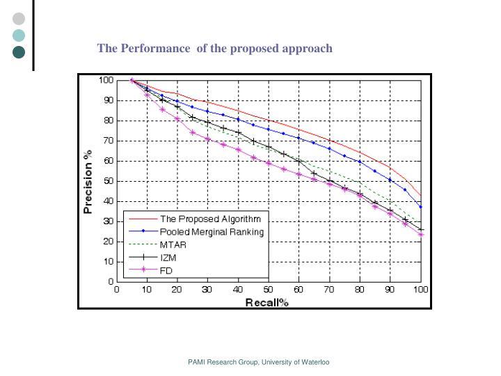 Experimental Results (Cont'd)
