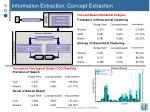 information extraction concept extraction