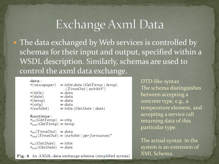 Exchange Axml Data