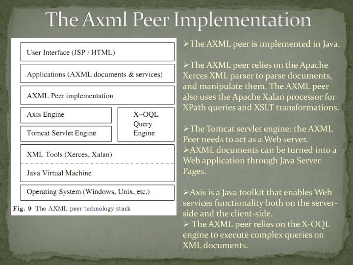The Axml Peer Implementation