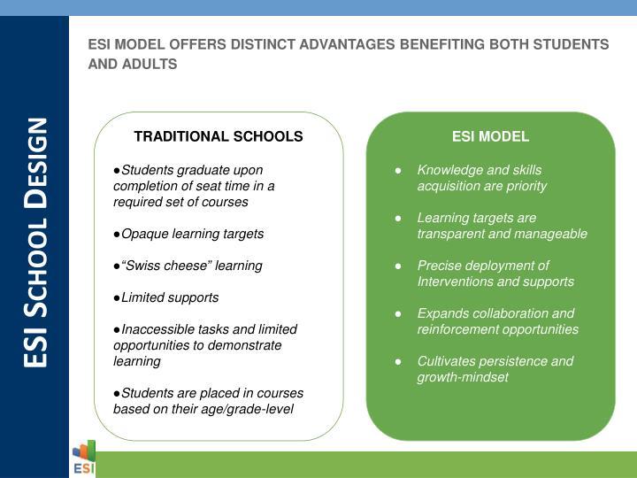 ESI School Design