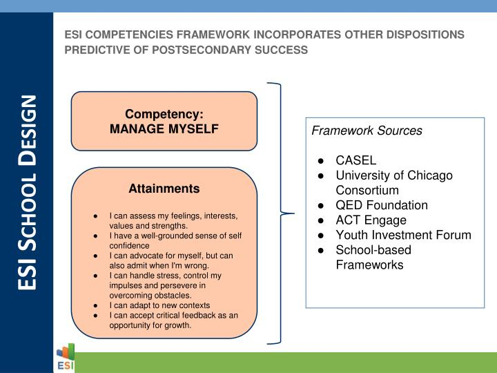ESI COMPETENCIES FRAMEWORK INCORPORATES OTHER DISPOSITIONS PREDICTIVE OF POSTSECONDARY SUCCESS