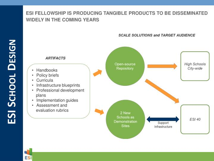 ESI FELLOWSHIP IS PRODUCING TANGIBLE PRODUCTS TO BE DISSEMINATED WIDELY IN THE COMING YEARS