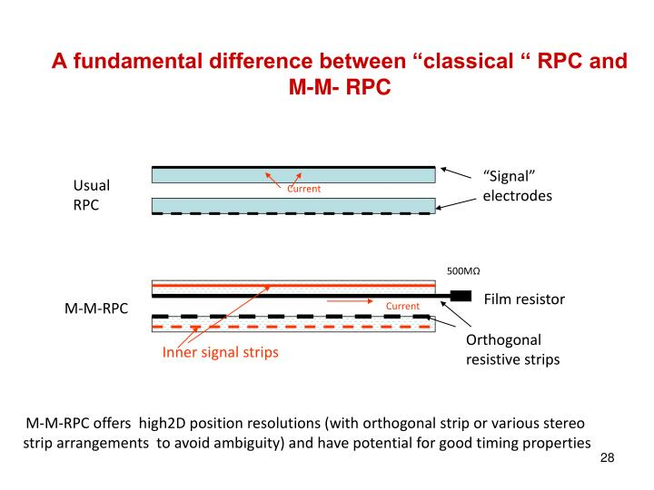 "A fundamental difference between ""classical "" RPC and M-M- RPC"