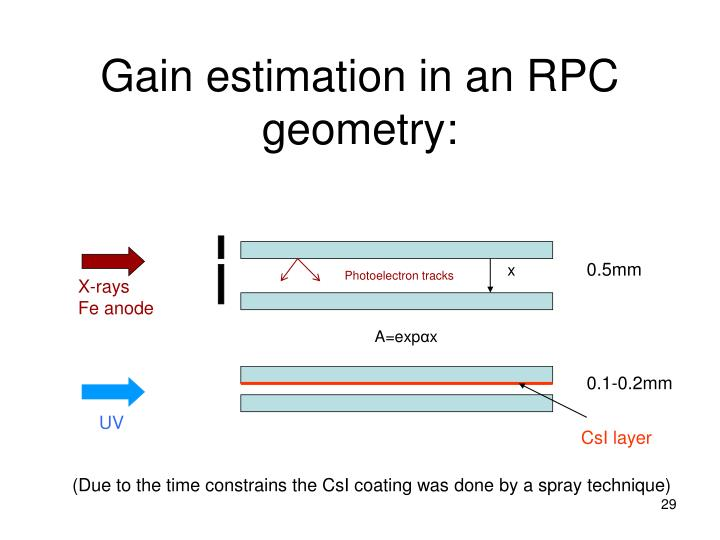 Gain estimation in an RPC geometry: