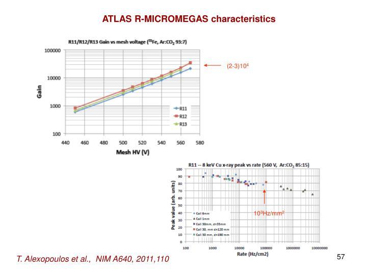 ATLAS R-MICROMEGAS characteristics