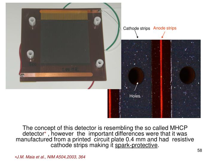 The concept of this detector is resembling the so called MHCP detector
