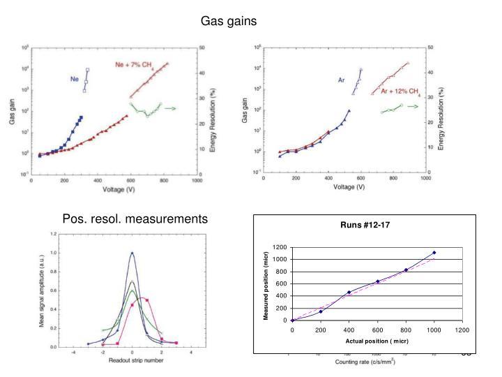 Gas gains