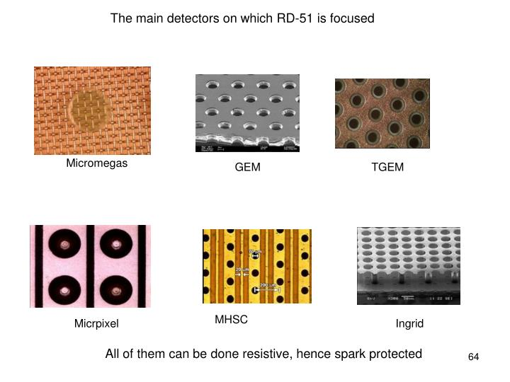The main detectors on which RD-51 is focused
