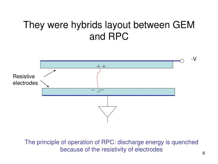 They were hybrids layout between GEM and RPC