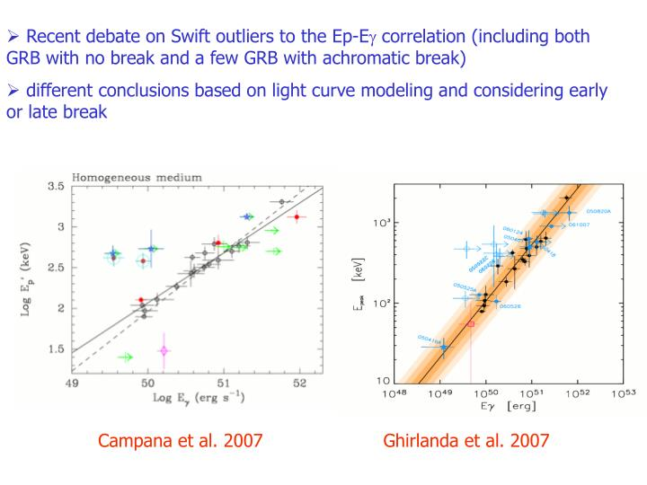 Recent debate on Swift outliers to the Ep-E