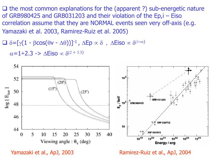 the most common explanations for the (apparent ?) sub-energetic nature of GRB980425 and GRB031203 and their violation of the Ep,i – Eiso correlation assume that they are NORMAL events seen very off-axis (e.g. Yamazaki et al. 2003, Ramirez-Ruiz et al. 2005)