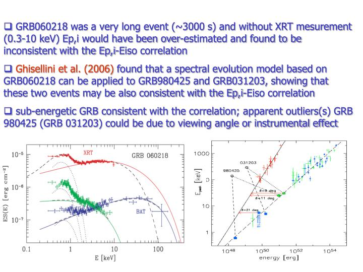 GRB060218 was a very long event (~3000 s) and without XRT mesurement (0.3-10 keV) Ep,i would have been over-estimated and found to be inconsistent with the Ep,i-Eiso correlation
