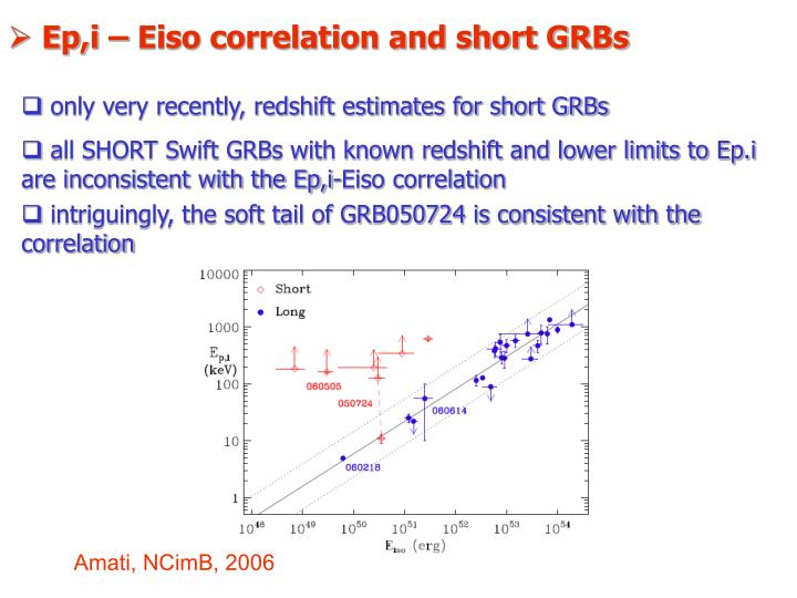 Ep,i – Eiso correlation and short GRBs