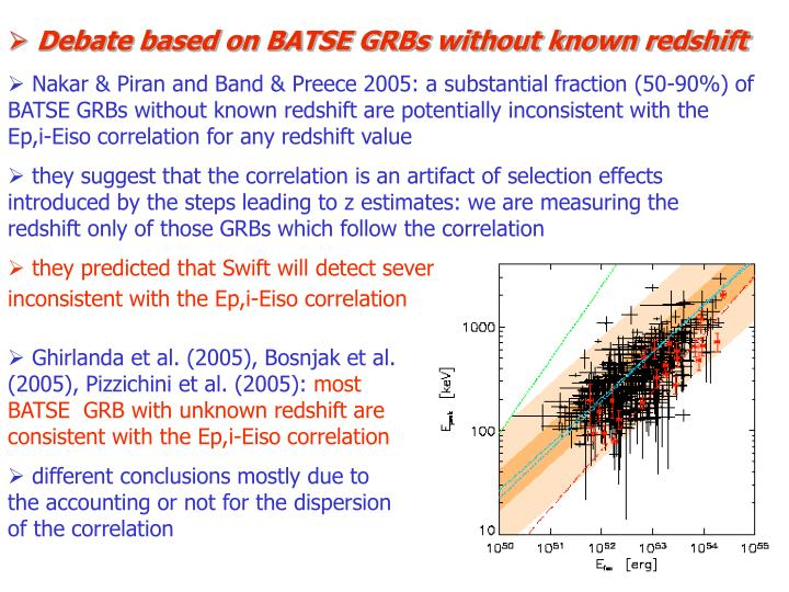 Debate based on BATSE GRBs without known redshift