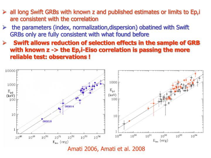 all long Swift GRBs with known z and published estimates or limits to Ep,i are consistent with the correlation