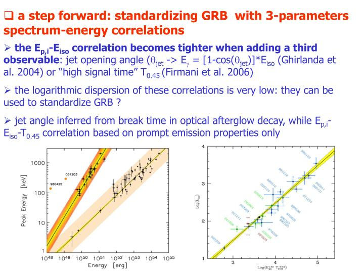 a step forward: standardizing GRB  with 3-parameters spectrum-energy correlations