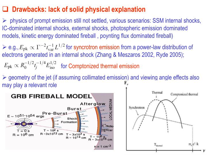 Drawbacks: lack of solid physical explanation