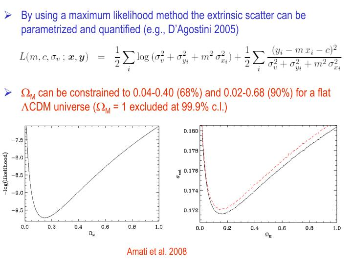 By using a maximum likelihood method the extrinsic scatter can be parametrized and quantified (e.g., D'Agostini 2005)
