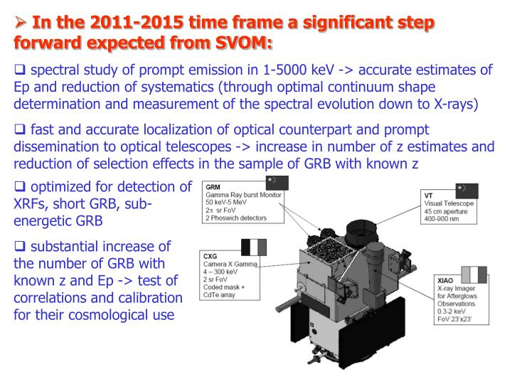 In the 2011-2015 time frame a significant step forward expected from SVOM: