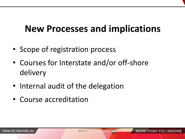 New Processes and implications