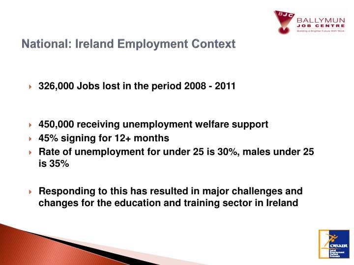 National: Ireland Employment Context
