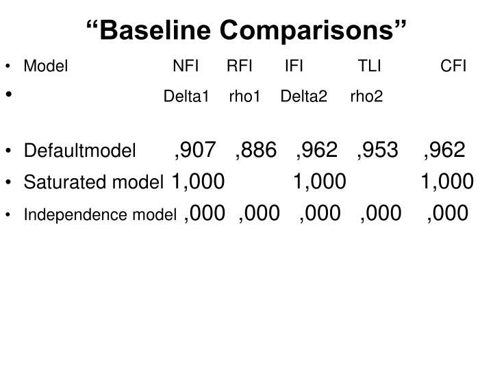 """""""Baseline Comparisons"""""""