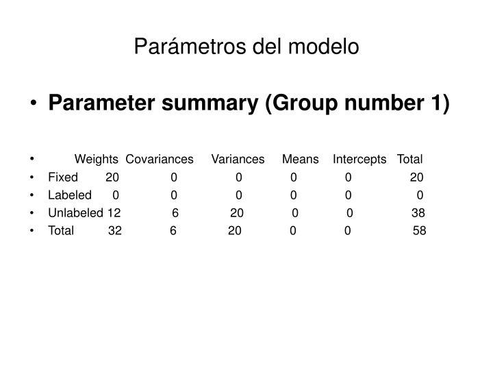 Parámetros del modelo