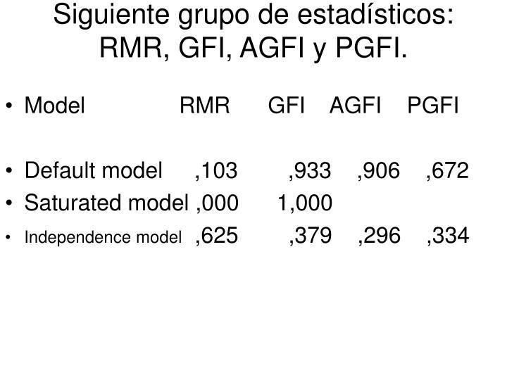 Siguiente grupo de estadísticos: RMR, GFI, AGFI y PGFI.