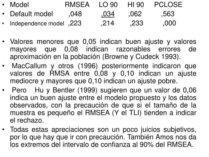 ModelRMSEA     LO 90HI 90   PCLOSE