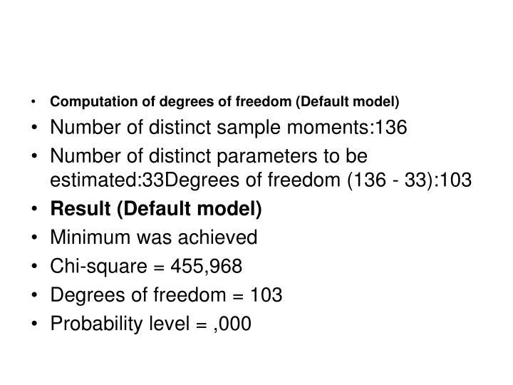 Computation of degrees of freedom (Default model)