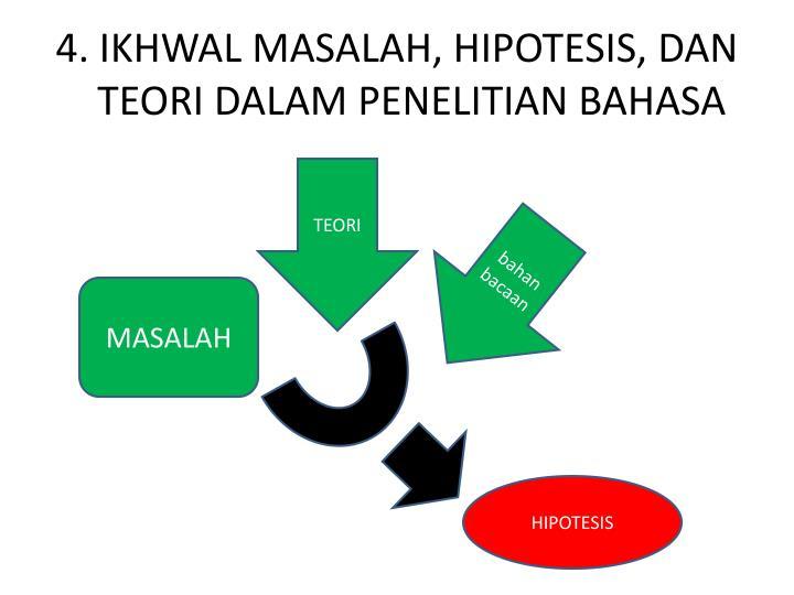 4. IKHWAL MASALAH, HIPOTESIS, DAN