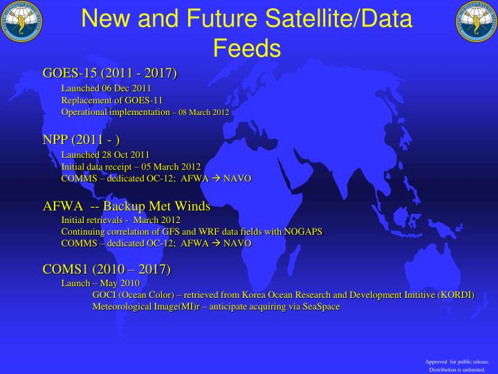New and Future Satellite/Data Feeds