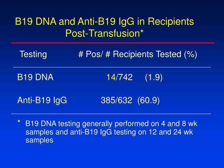 B19 DNA and Anti-B19 IgG in Recipients Post-Transfusion*