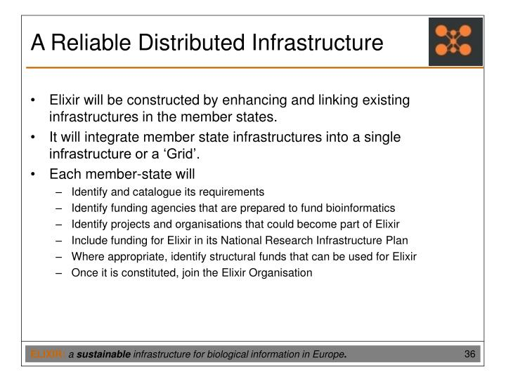 A Reliable Distributed Infrastructure