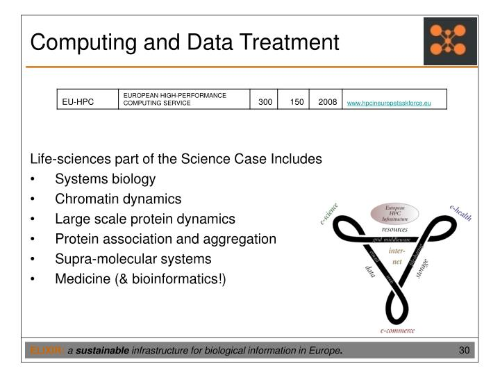 Computing and Data Treatment