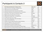 participants contacts 2