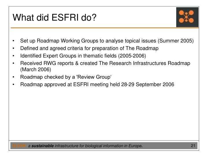 What did ESFRI do?