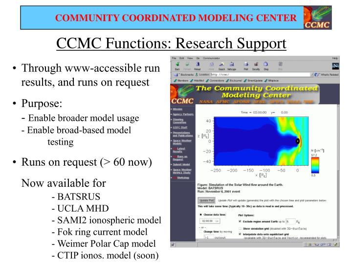 CCMC Functions: Research Support