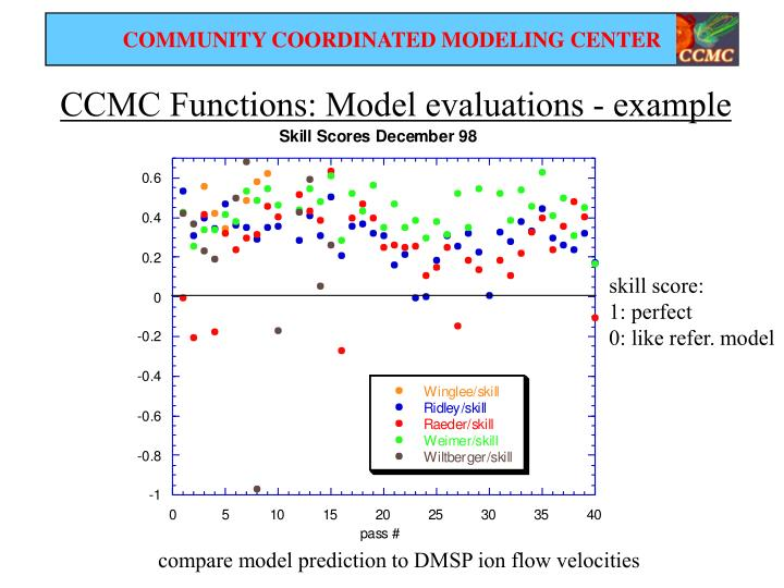 CCMC Functions: Model evaluations - example
