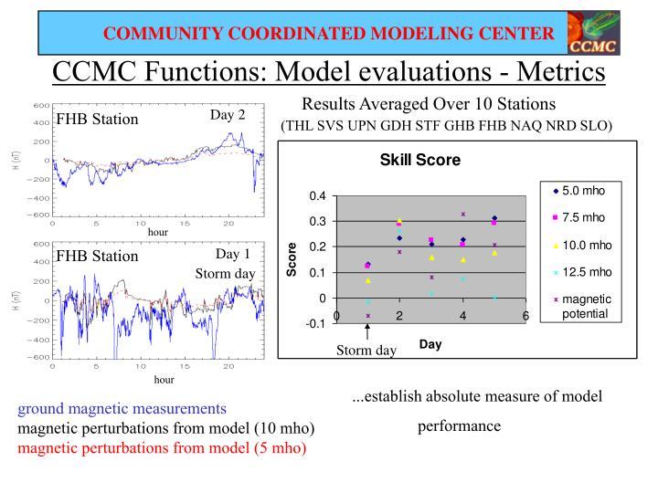 CCMC Functions: Model evaluations - Metrics